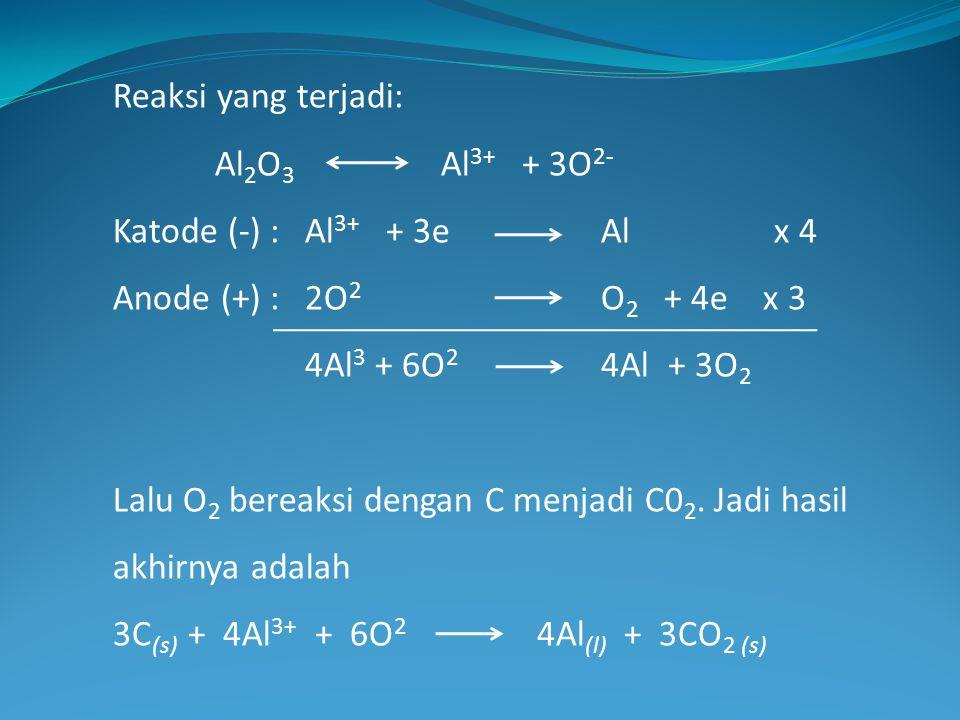 Reaksi yang terjadi: Al 2 O 3 Al 3+ + 3O 2- Katode (-) : Al 3+ + 3e Al x 4 Anode (+) : 2O 2 O 2 + 4e x 3 4Al 3 + 6O 2 4Al + 3O 2 Lalu O 2 bereaksi