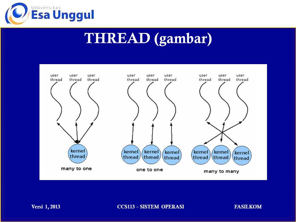 Versi 1, 2013CCS113 – SISTEM OPERASIFASILKOM Pada umumnya, perangkat lunak yang berjalan pada komputer modern dirancang secara multi-threading.