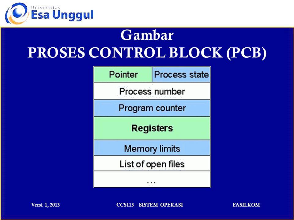 Versi 1, 2013CCS113 – SISTEM OPERASIFASILKOM Sistem operasi yang mendukung konsep proses harus menyediakan beberapa cara untuk membuat seluruh proses yang dibutuhkan.