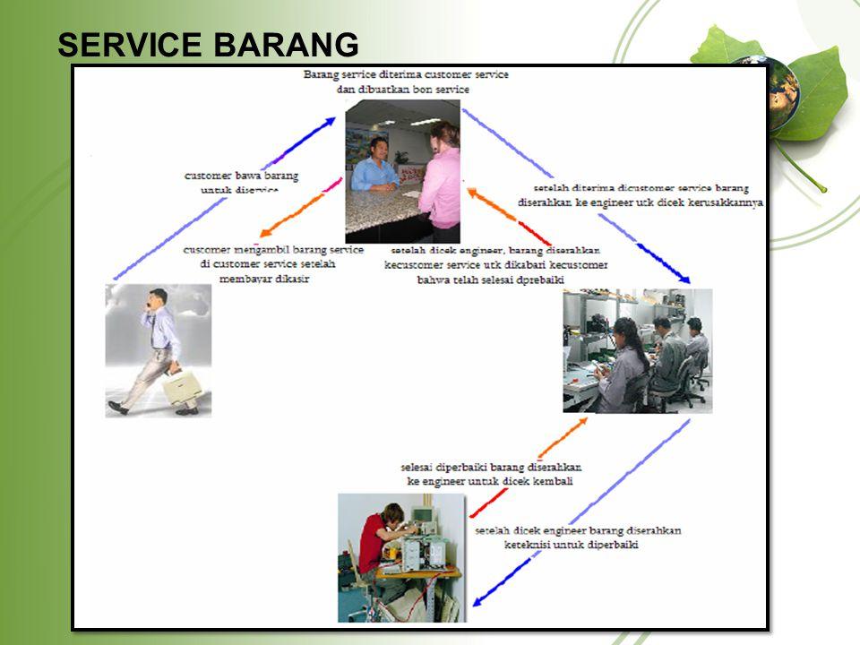 SERVICE BARANG