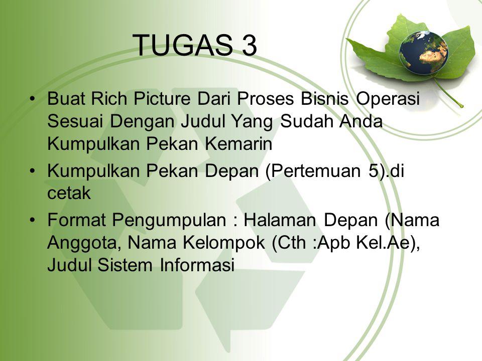 TUGAS 3 Buat Rich Picture Dari Proses Bisnis Operasi Sesuai Dengan Judul Yang Sudah Anda Kumpulkan Pekan Kemarin Kumpulkan Pekan Depan (Pertemuan 5).d