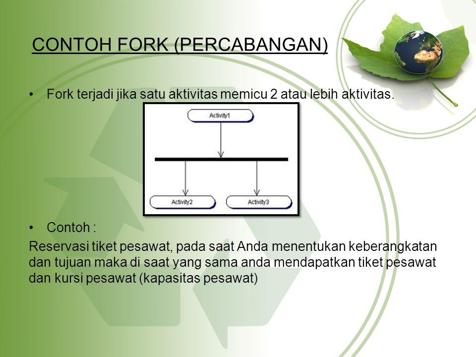 CONTOH FORK (PERCABANGAN) Fork terjadi jika satu aktivitas memicu 2 atau lebih aktivitas. Contoh : Reservasi tiket pesawat, pada saat Anda menentukan