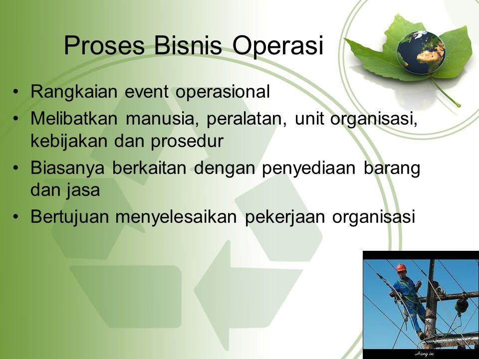 Proses Bisnis Operasi Rangkaian event operasional Melibatkan manusia, peralatan, unit organisasi, kebijakan dan prosedur Biasanya berkaitan dengan pen