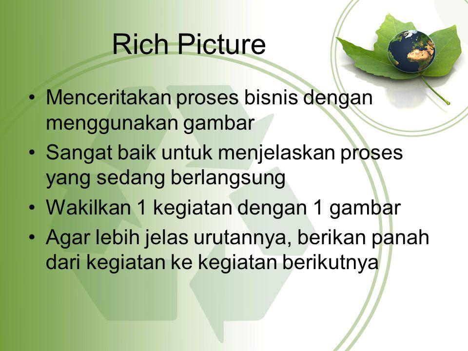 Menceritakan proses bisnis dengan menggunakan gambar Sangat baik untuk menjelaskan proses yang sedang berlangsung Wakilkan 1 kegiatan dengan 1 gambar