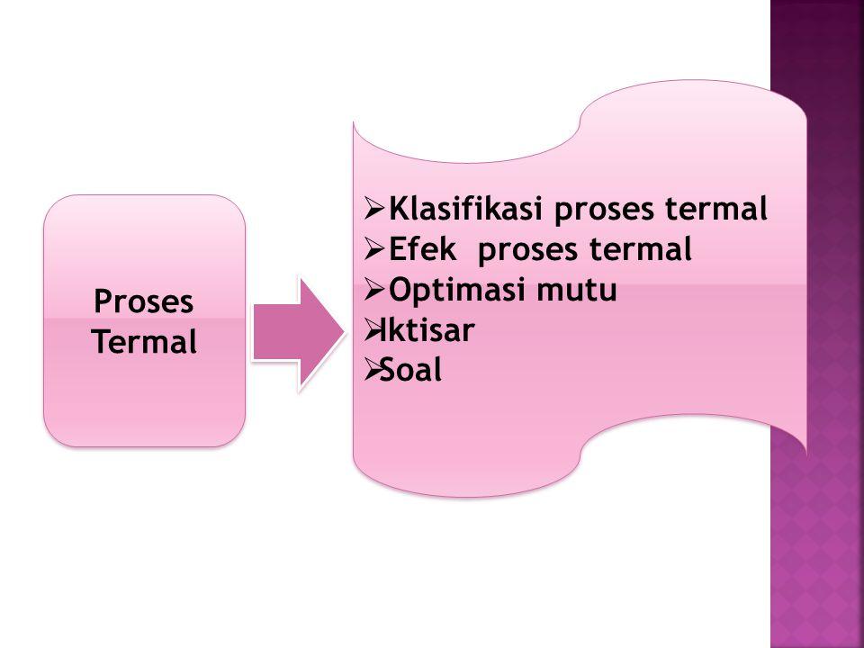 Proses Termal  Klasifikasi proses termal  Efek proses termal  Optimasi mutu  Iktisar  Soal  Klasifikasi proses termal  Efek proses termal  Optimasi mutu  Iktisar  Soal