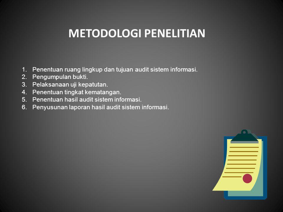 METODOLOGI PENELITIAN 1.Penentuan ruang lingkup dan tujuan audit sistem informasi. 2.Pengumpulan bukti. 3.Pelaksanaan uji kepatutan. 4.Penentuan tingk