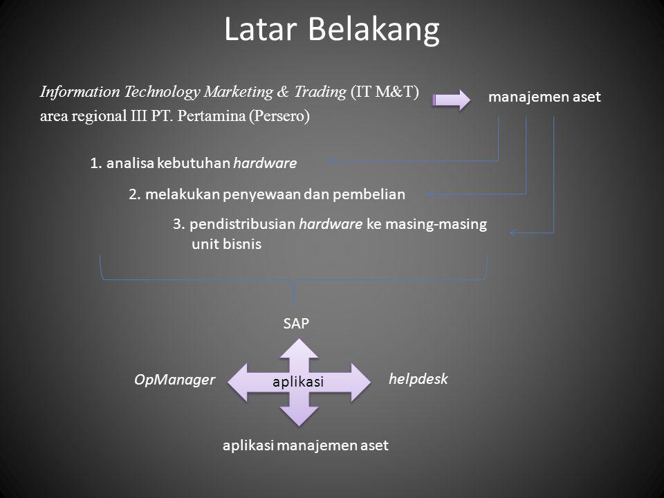 Latar Belakang Information Technology Marketing & Trading (IT M&T) area regional III PT. Pertamina (Persero) manajemen aset 1. analisa kebutuhan hardw