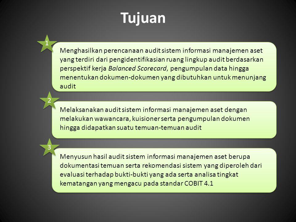 Tujuan Menghasilkan perencanaan audit sistem informasi manajemen aset yang terdiri dari pengidentifikasian ruang lingkup audit berdasarkan perspektif