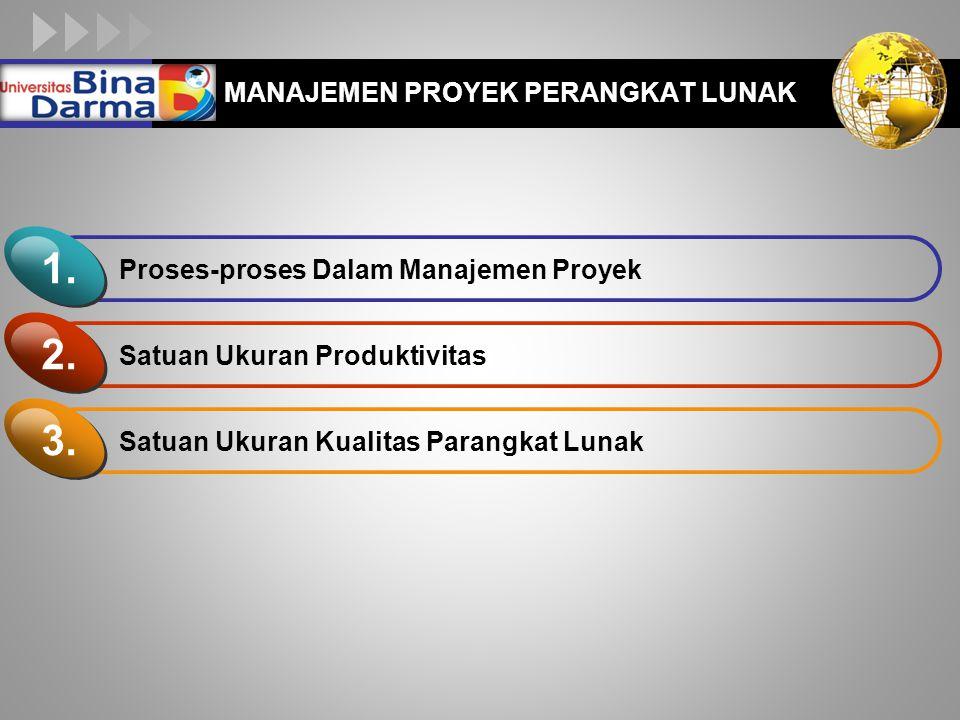 LOGO MANAJEMEN PROYEK PERANGKAT LUNAK Proses-proses Dalam Manajemen Proyek 1. Satuan Ukuran Produktivitas 2. Satuan Ukuran Kualitas Parangkat Lunak 3.
