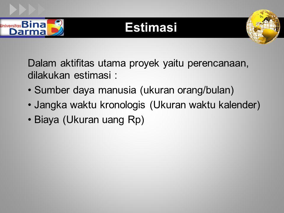 LOGO Estimasi Dalam aktifitas utama proyek yaitu perencanaan, dilakukan estimasi : Sumber daya manusia (ukuran orang/bulan) Jangka waktu kronologis (U