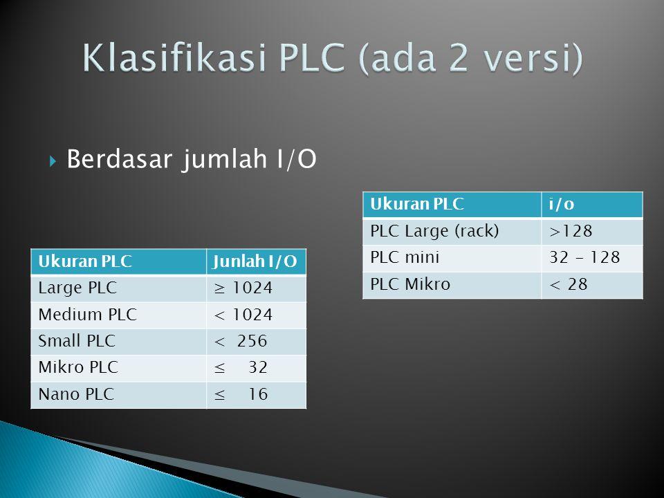  Berdasar jumlah I/O Ukuran PLCJunlah I/O Large PLC≥ 1024 Medium PLC< 1024 Small PLC< 256 Mikro PLC≤ 32 Nano PLC≤ 16 Ukuran PLCi/o PLC Large (rack)>1