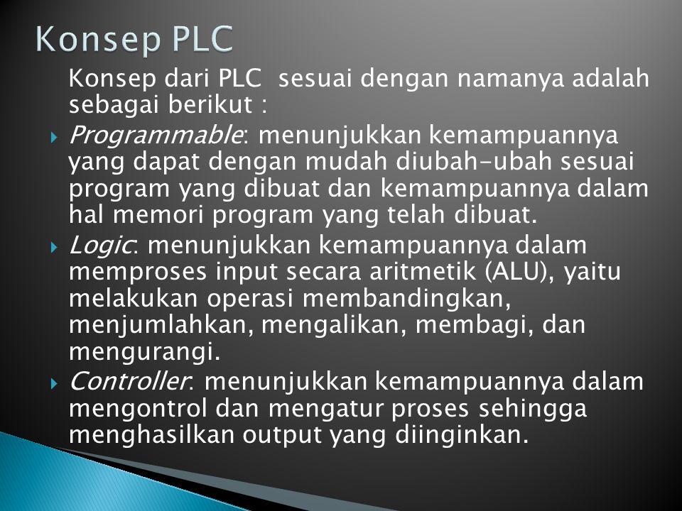 Konsep dari PLC sesuai dengan namanya adalah sebagai berikut :  Programmable: menunjukkan kemampuannya yang dapat dengan mudah diubah-ubah sesuai pro