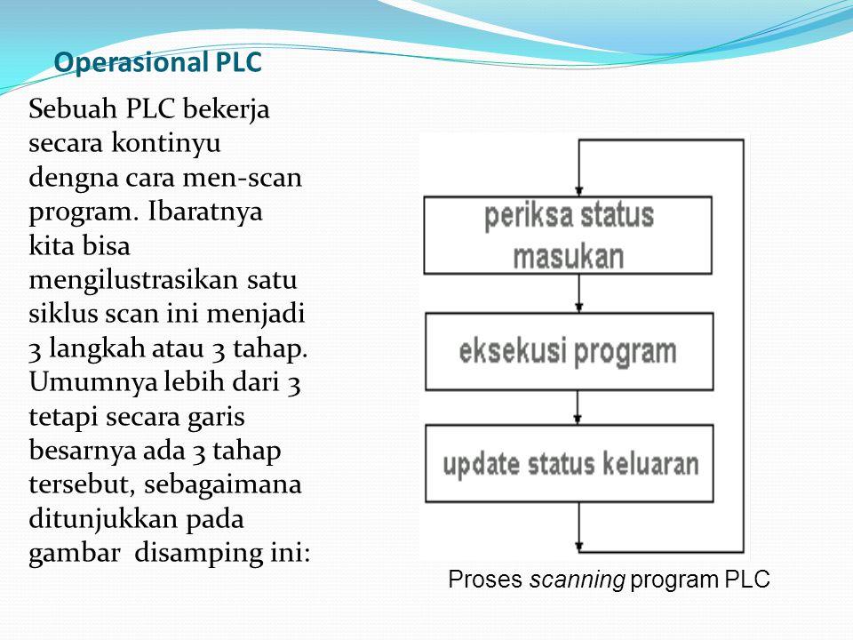 Operasional PLC Sebuah PLC bekerja secara kontinyu dengna cara men-scan program. Ibaratnya kita bisa mengilustrasikan satu siklus scan ini menjadi 3 l