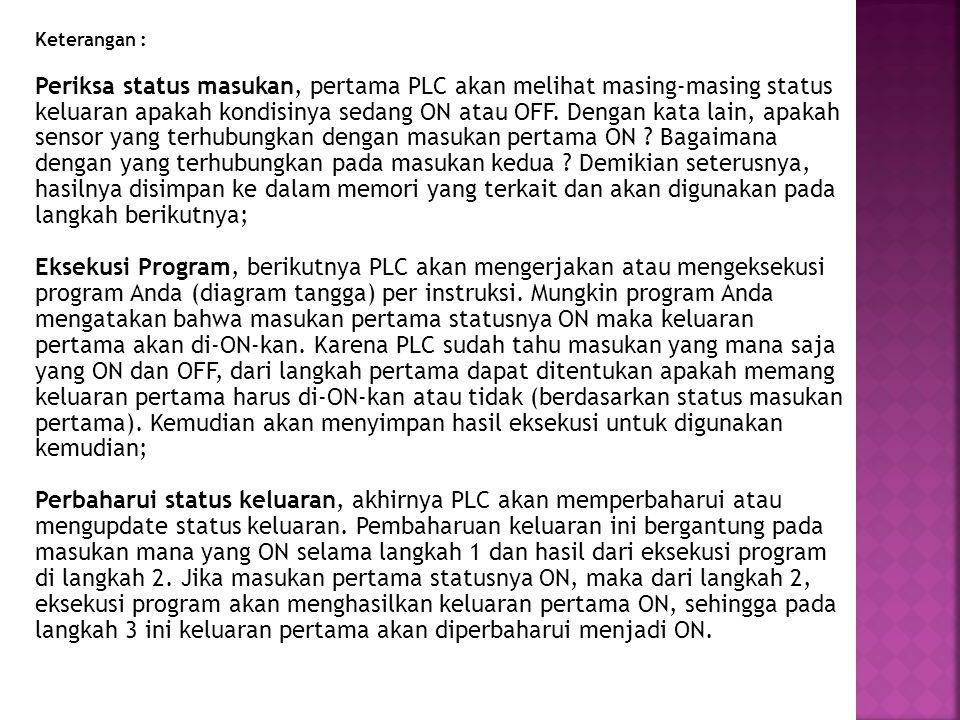 Keterangan : Periksa status masukan, pertama PLC akan melihat masing-masing status keluaran apakah kondisinya sedang ON atau OFF. Dengan kata lain, ap