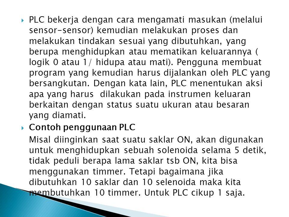 komponen PLC 8.