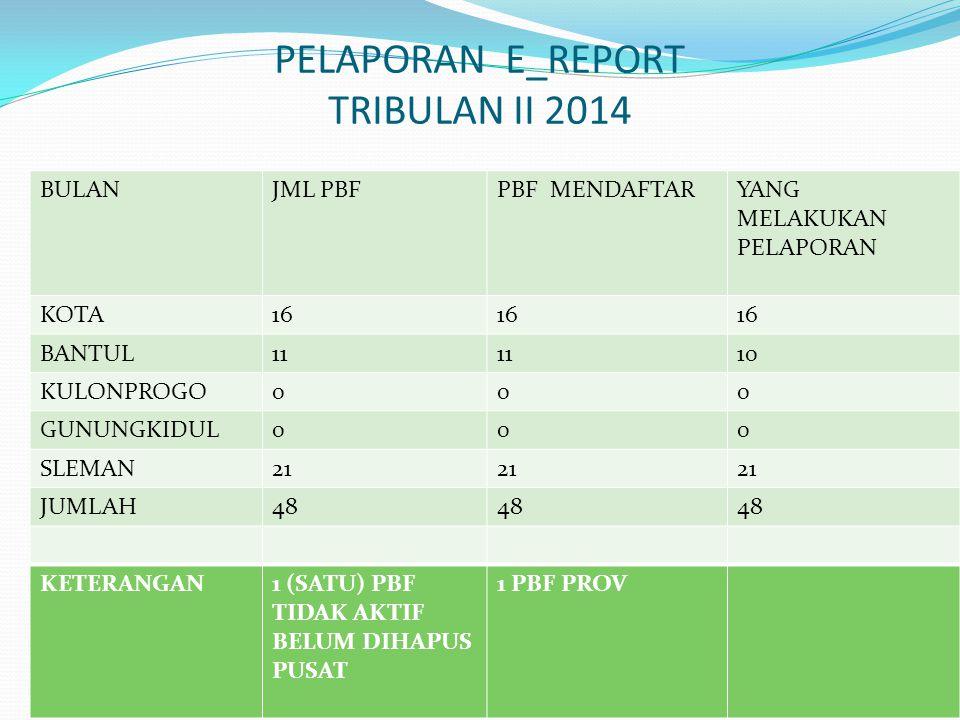 PBF DI DIY TAHUN 2014 PUSATCABANG 1435