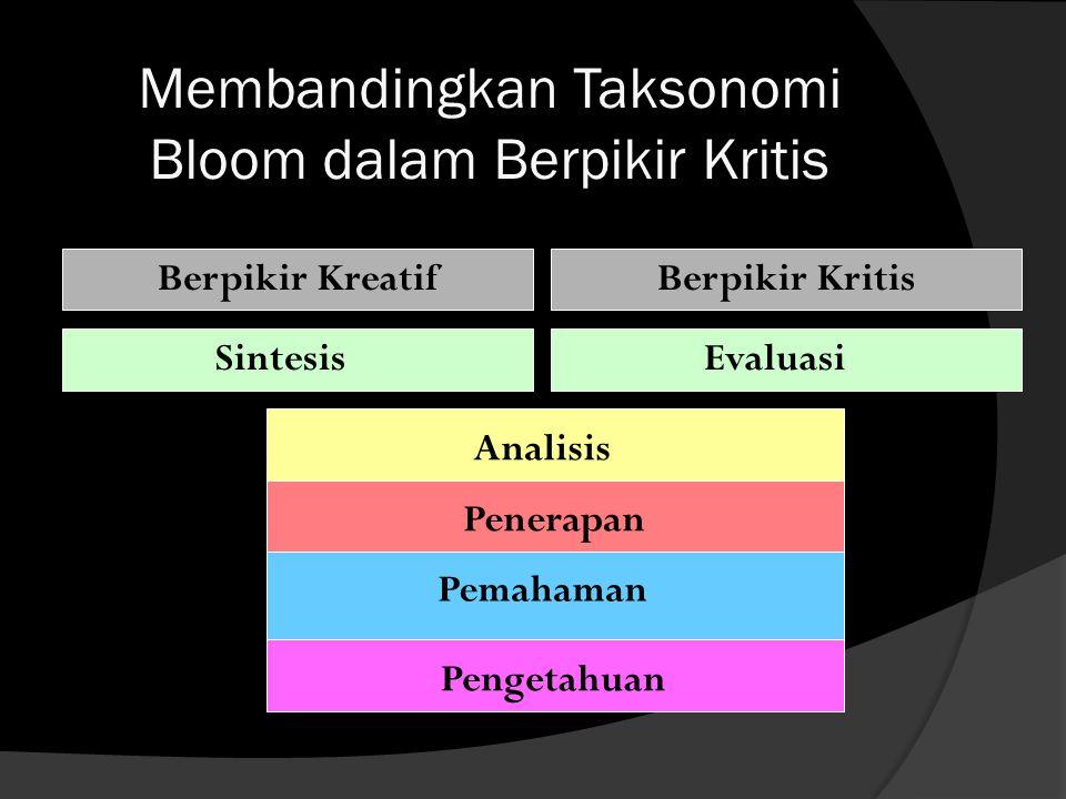Pengetahuan Pemahaman Penerapan Analisis SintesisEvaluasi Berpikir KreatifBerpikir Kritis Membandingkan Taksonomi Bloom dalam Berpikir Kritis