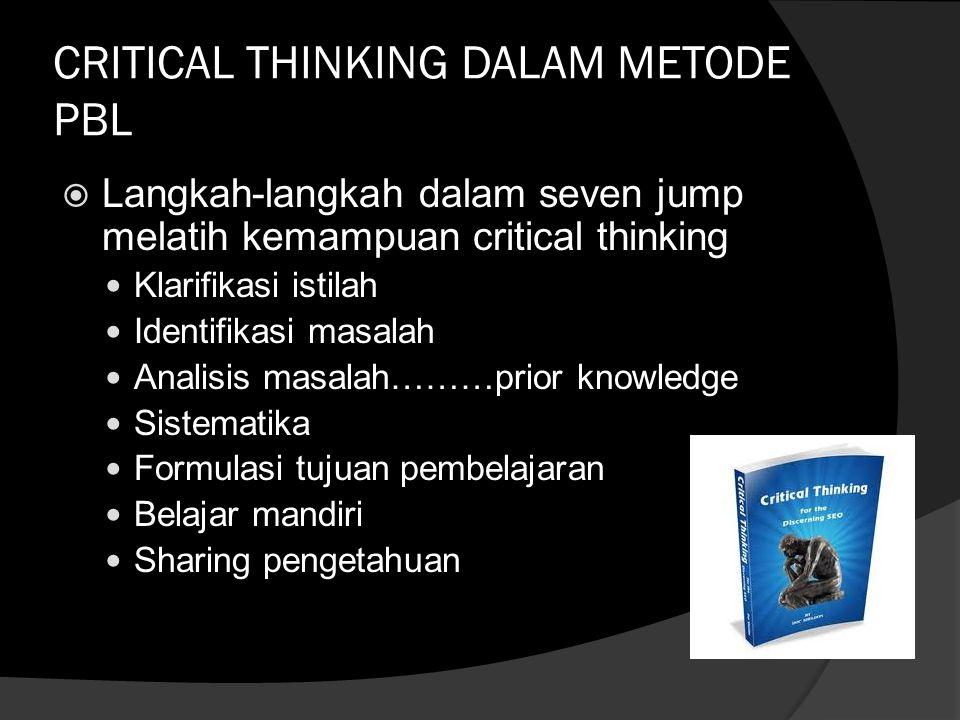 CRITICAL THINKING DALAM METODE PBL  Langkah-langkah dalam seven jump melatih kemampuan critical thinking Klarifikasi istilah Identifikasi masalah Ana