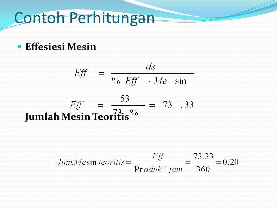 Contoh Perhitungan Effesiesi Mesin Jumlah Mesin Teoritis