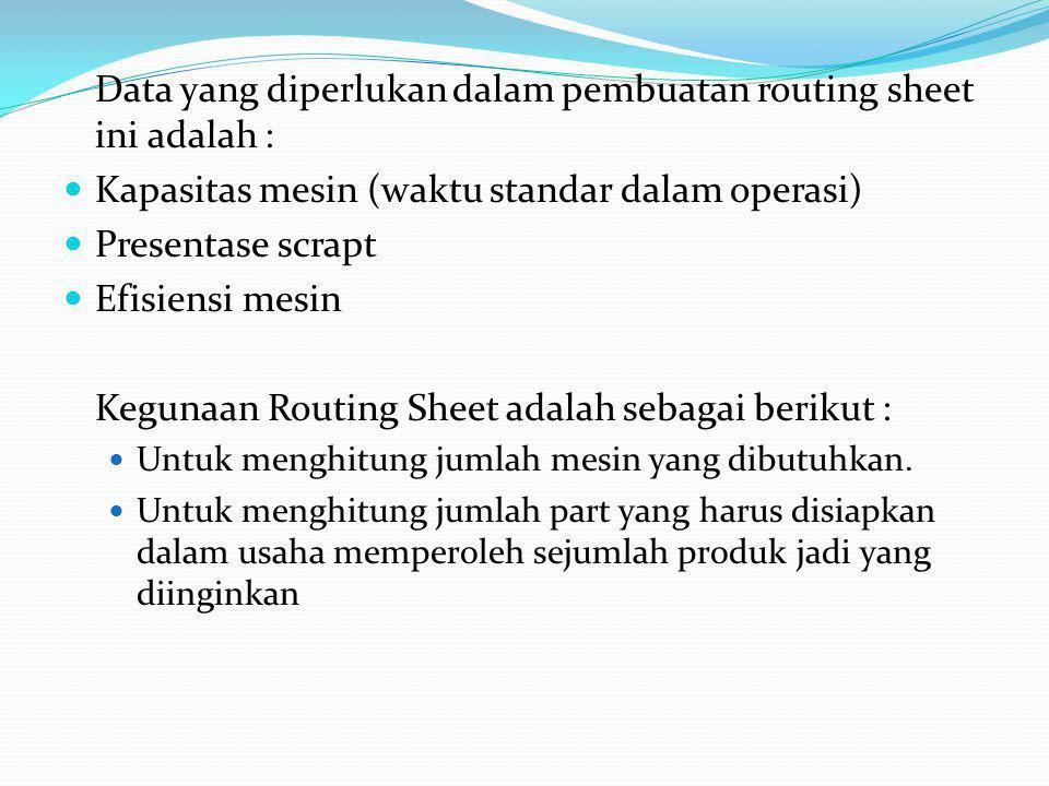 Format Routing Sheet No.Opr.