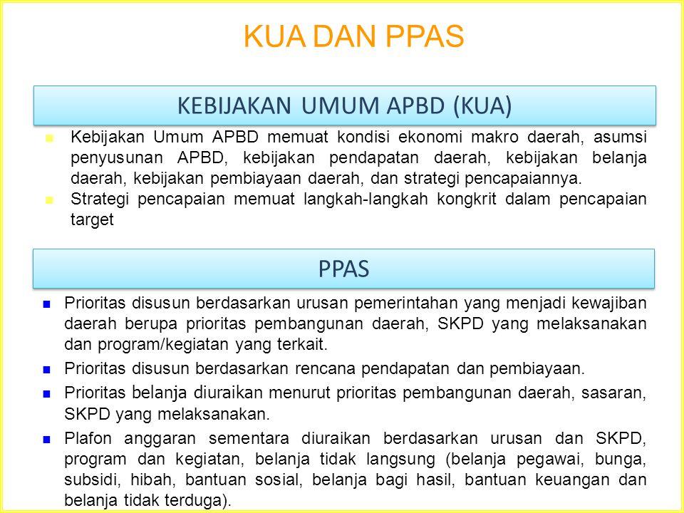KEBIJAKAN UMUM APBD (KUA) Kebijakan Umum APBD memuat kondisi ekonomi makro daerah, asumsi penyusunan APBD, kebijakan pendapatan daerah, kebijakan bela