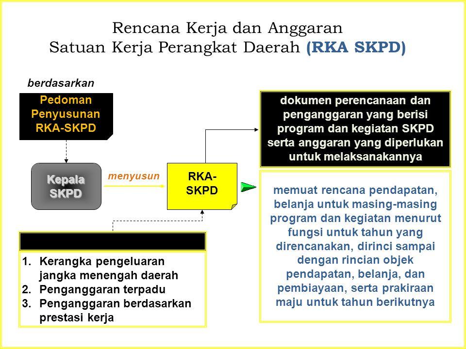 Rencana Kerja dan Anggaran Satuan Kerja Perangkat Daerah (RKA SKPD) berdasarkan Pedoman Penyusunan RKA-SKPD Kepala SKPD menyusun RKA- SKPD memuat renc