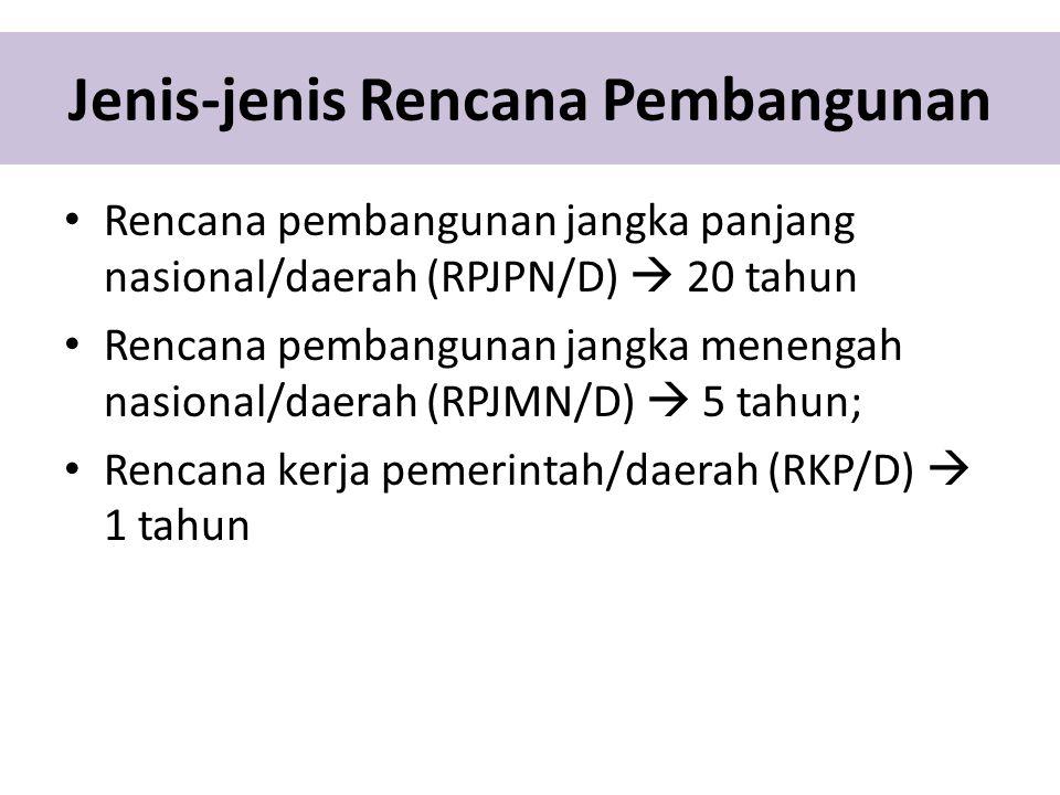 Jenis-jenis Rencana Pembangunan Rencana pembangunan jangka panjang nasional/daerah (RPJPN/D)  20 tahun Rencana pembangunan jangka menengah nasional/d