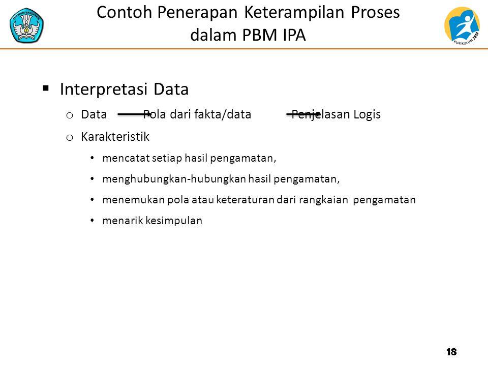 Contoh Penerapan Keterampilan Proses dalam PBM IPA  Interpretasi Data o Data Pola dari fakta/data Penjelasan Logis o Karakteristik mencatat setiap ha