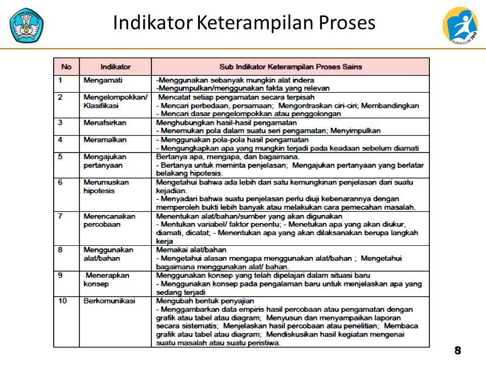 Indikator Keterampilan Proses 8
