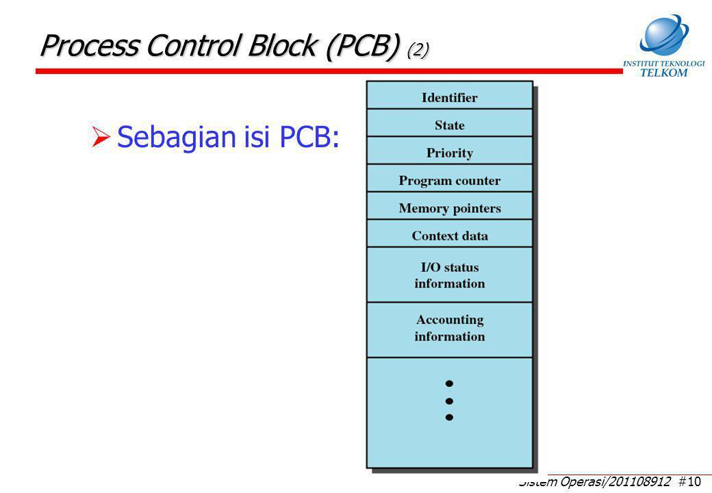 Sistem Operasi/201108912 #10 Process Control Block (PCB) (2)  Sebagian isi PCB:
