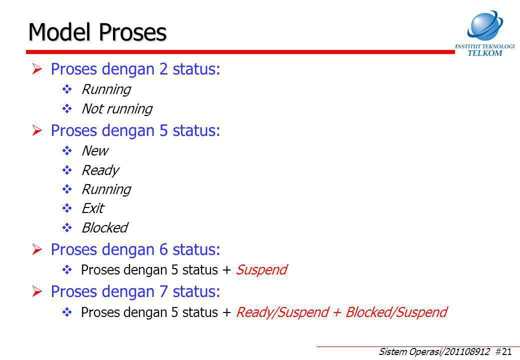 Sistem Operasi/201108912 #21 Model Proses  Proses dengan 2 status:  Running  Not running  Proses dengan 5 status:  New  Ready  Running  Exit 