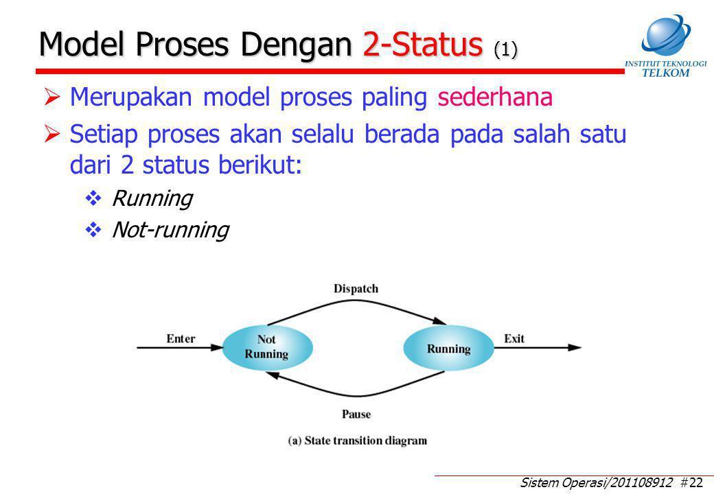 Sistem Operasi/201108912 #22 Model Proses Dengan 2-Status (1)  Merupakan model proses paling sederhana  Setiap proses akan selalu berada pada salah