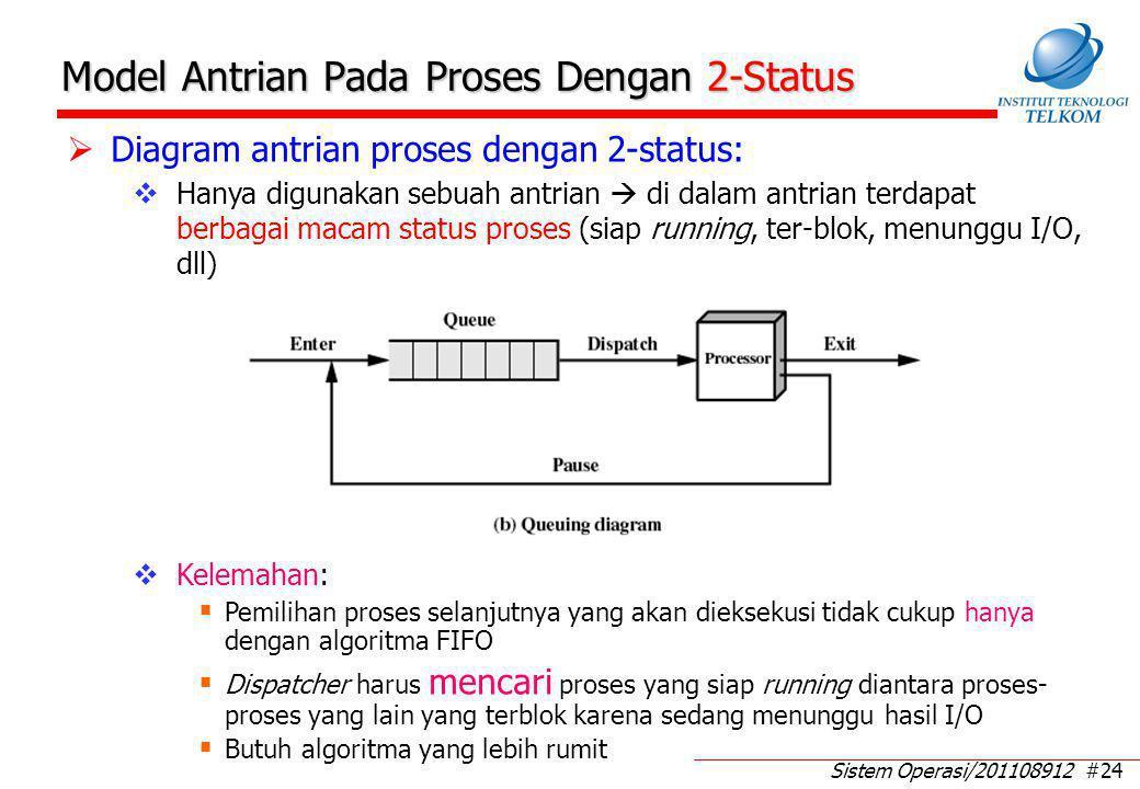 Sistem Operasi/201108912 #24  Diagram antrian proses dengan 2-status:  Hanya digunakan sebuah antrian  di dalam antrian terdapat berbagai macam sta