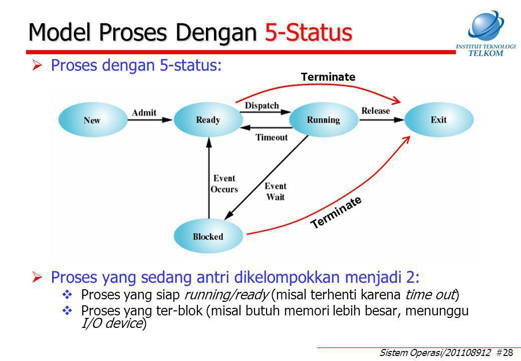 Sistem Operasi/201108912 #28 Model Proses Dengan 5-Status  Proses dengan 5-status:  Proses yang sedang antri dikelompokkan menjadi 2:  Proses yang