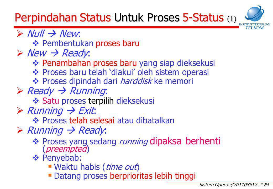 Sistem Operasi/201108912 #29 Perpindahan Status Untuk Proses 5-Status (1)  Null  New:  Pembentukan proses baru  New  Ready:  Penambahan proses b