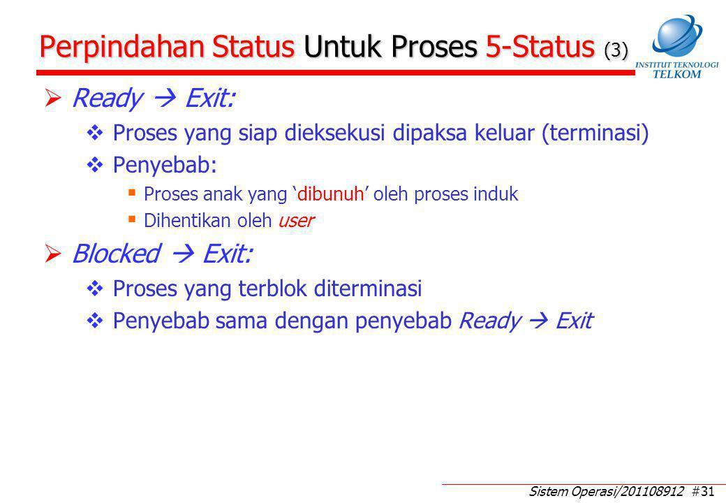 Sistem Operasi/201108912 #31 Perpindahan Status Untuk Proses 5-Status (3)  Ready  Exit:  Proses yang siap dieksekusi dipaksa keluar (terminasi)  P