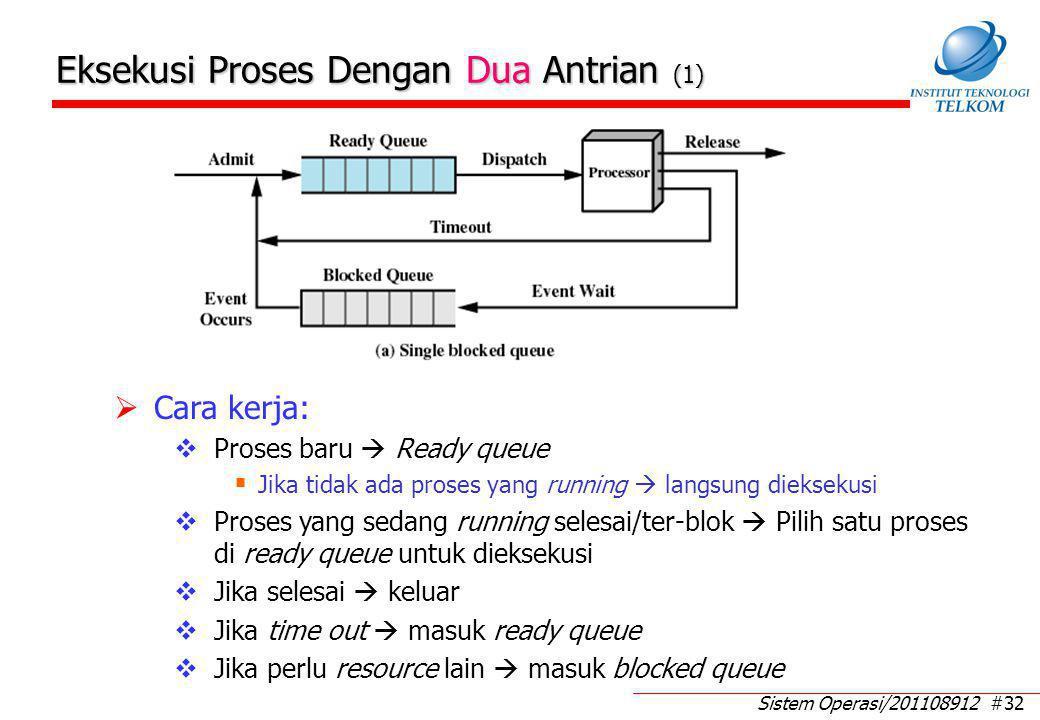 Sistem Operasi/201108912 #32 Eksekusi Proses Dengan Dua Antrian (1)  Cara kerja:  Proses baru  Ready queue  Jika tidak ada proses yang running  l