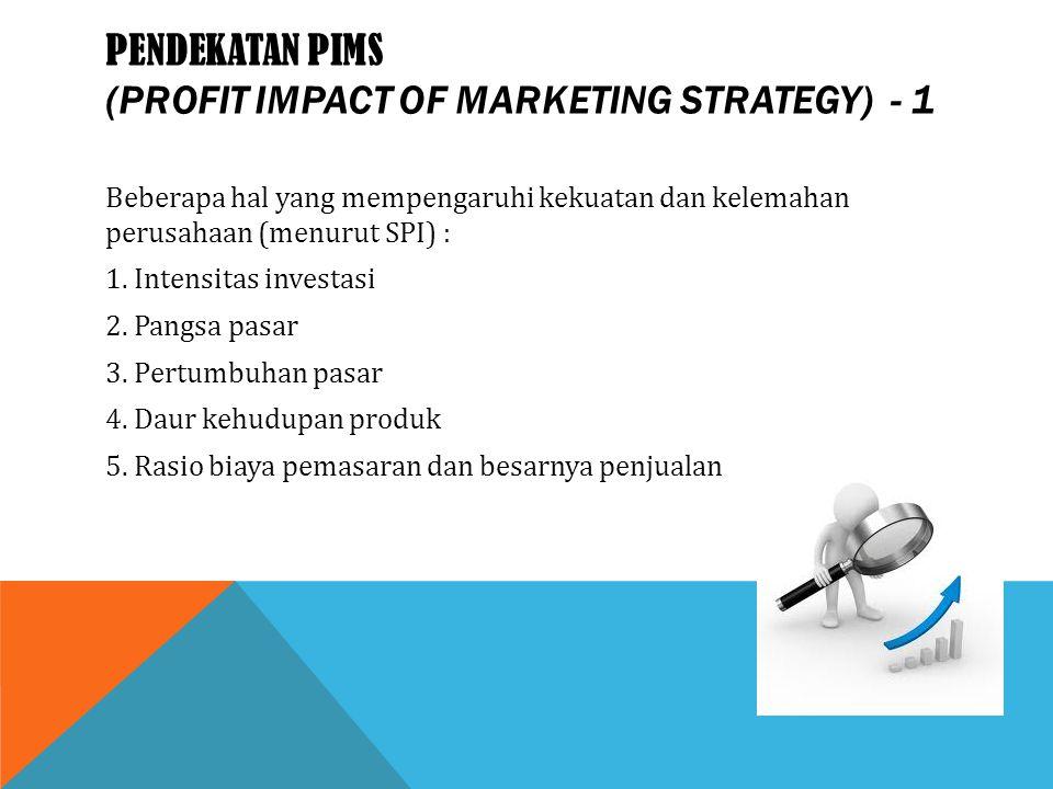 Beberapa hal yang mempengaruhi kekuatan dan kelemahan perusahaan (menurut SPI) : 1. Intensitas investasi 2. Pangsa pasar 3. Pertumbuhan pasar 4. Daur