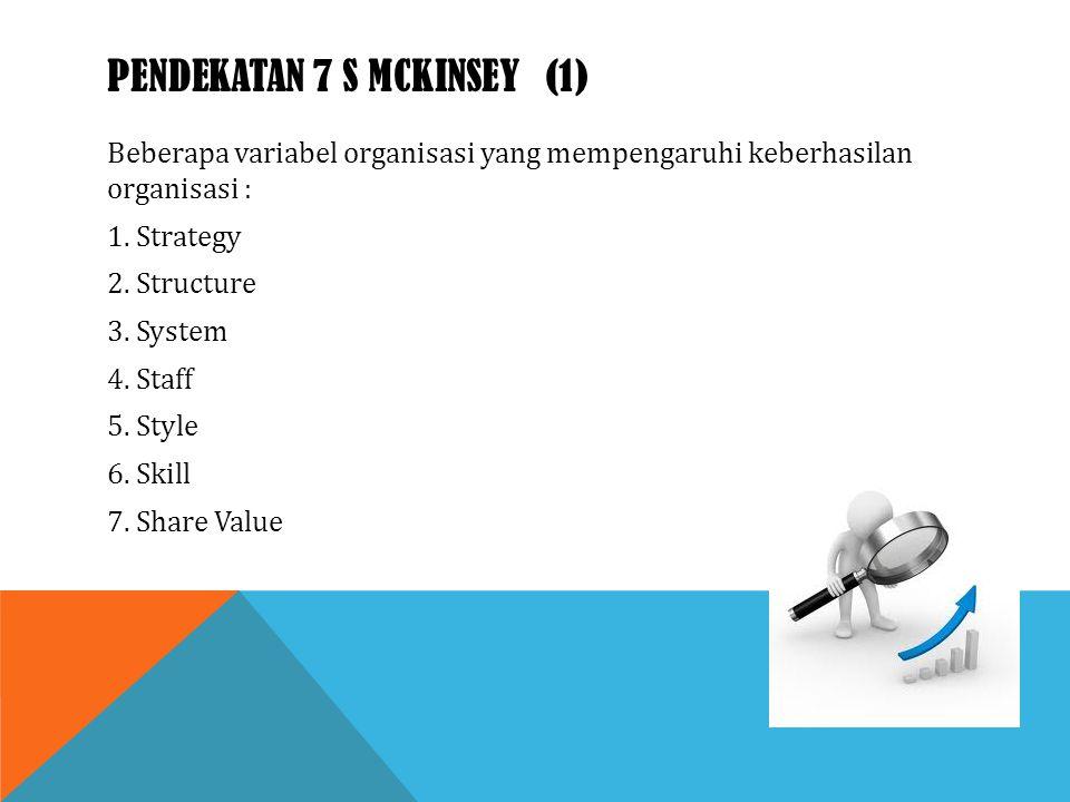 PENDEKATAN 7 S MCKINSEY (1) Beberapa variabel organisasi yang mempengaruhi keberhasilan organisasi : 1. Strategy 2. Structure 3. System 4. Staff 5. St