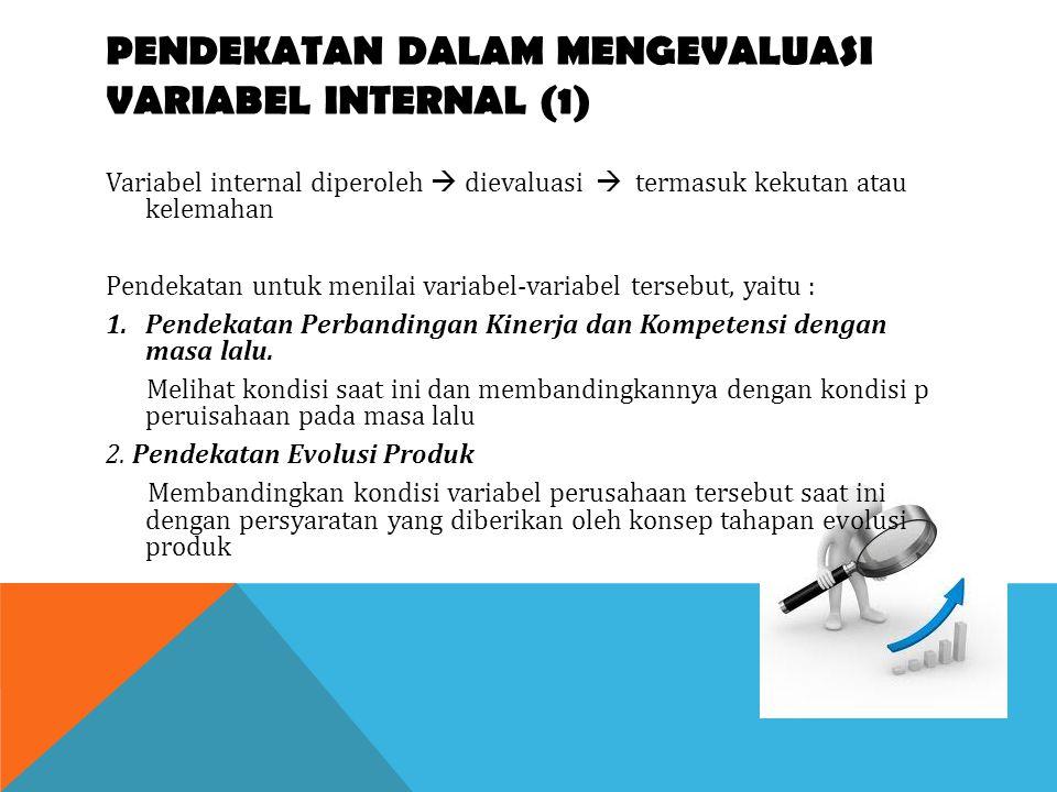PENDEKATAN DALAM MENGEVALUASI VARIABEL INTERNAL (1) Variabel internal diperoleh  dievaluasi  termasuk kekutan atau kelemahan Pendekatan untuk menila