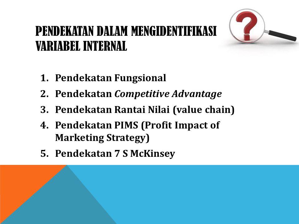 PENDEKATAN DALAM MENGIDENTIFIKASI VARIABEL INTERNAL 1.Pendekatan Fungsional 2.Pendekatan Competitive Advantage 3.Pendekatan Rantai Nilai (value chain)