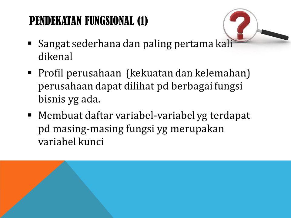 PENDEKATAN FUNGSIONAL (1)  Sangat sederhana dan paling pertama kali dikenal  Profil perusahaan (kekuatan dan kelemahan) perusahaan dapat dilihat pd
