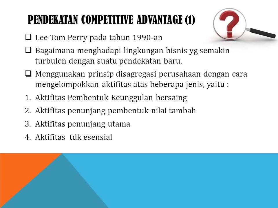 PENDEKATAN COMPETITIVE ADVANTAGE (1)  Lee Tom Perry pada tahun 1990-an  Bagaimana menghadapi lingkungan bisnis yg semakin turbulen dengan suatu pend