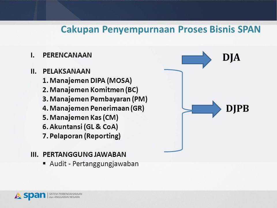 DJA DJPB I.PERENCANAAN II.PELAKSANAAN 1.Manajemen DIPA (MOSA) 2.Manajemen Komitmen (BC) 3.Manajemen Pembayaran (PM) 4.Manajemen Penerimaan (GR) 5.Mana
