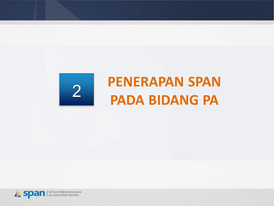 PENERAPAN SPAN PADA BIDANG PA 2 2