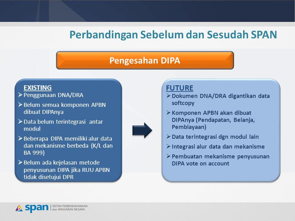 EXISTING  Penggunaan DNA/DRA  Belum semua komponen APBN dibuat DIPAnya  Data belum terintegrasi antar modul  Beberapa DIPA memiliki alur data dan