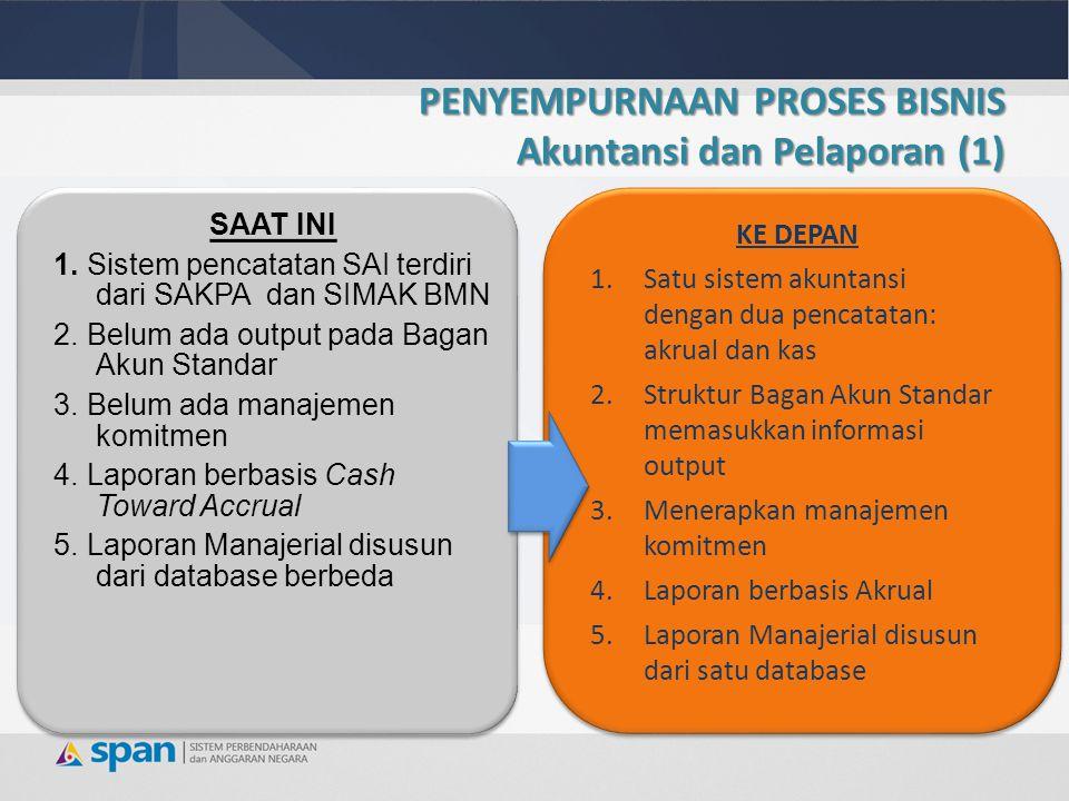 PENYEMPURNAAN PROSES BISNIS Akuntansi dan Pelaporan (1) SAAT INI 1. Sistem pencatatan SAI terdiri dari SAKPA dan SIMAK BMN 2. Belum ada output pada Ba