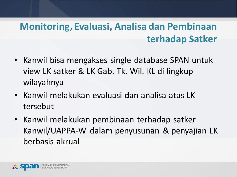 Monitoring, Evaluasi, Analisa dan Pembinaan terhadap Satker Kanwil bisa mengakses single database SPAN untuk view LK satker & LK Gab. Tk. Wil. KL di l