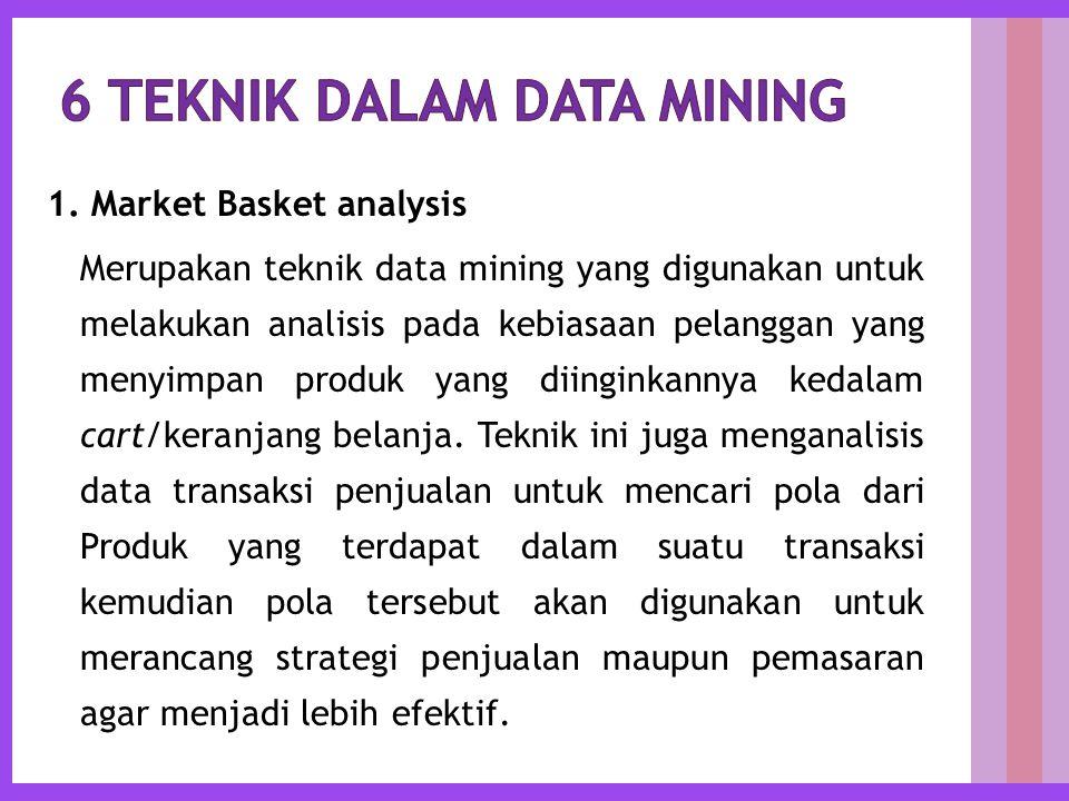 1. Market Basket analysis Merupakan teknik data mining yang digunakan untuk melakukan analisis pada kebiasaan pelanggan yang menyimpan produk yang dii