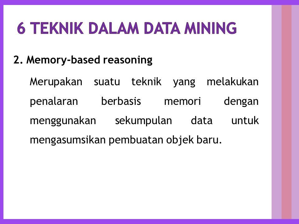2. Memory-based reasoning Merupakan suatu teknik yang melakukan penalaran berbasis memori dengan menggunakan sekumpulan data untuk mengasumsikan pembu